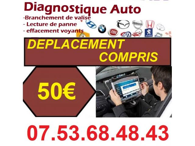 photo de diagnostique auto avec valise